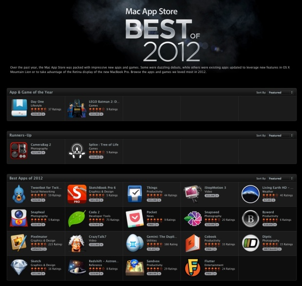 Apple releases the Mac App Store's Best of 2012 [News]