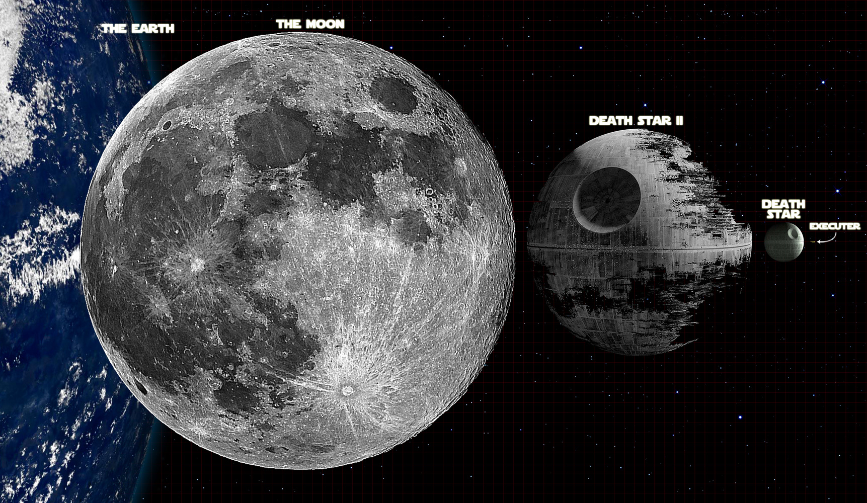 House Responds to Petition to Build a Death Star - size comparison