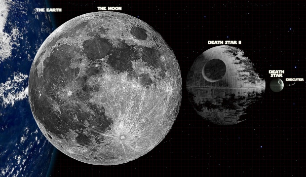 White House Responds to Petition to Build a Death Star - size comparison